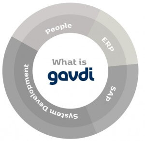 Gavdi value circle